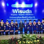 Wisuda Offline Semester Genap 2019/2020 Universitas Budi Luhur dan Akademi Sekretari Budi Luhur Digelar Dengan Protokol Kesehatan Ketat